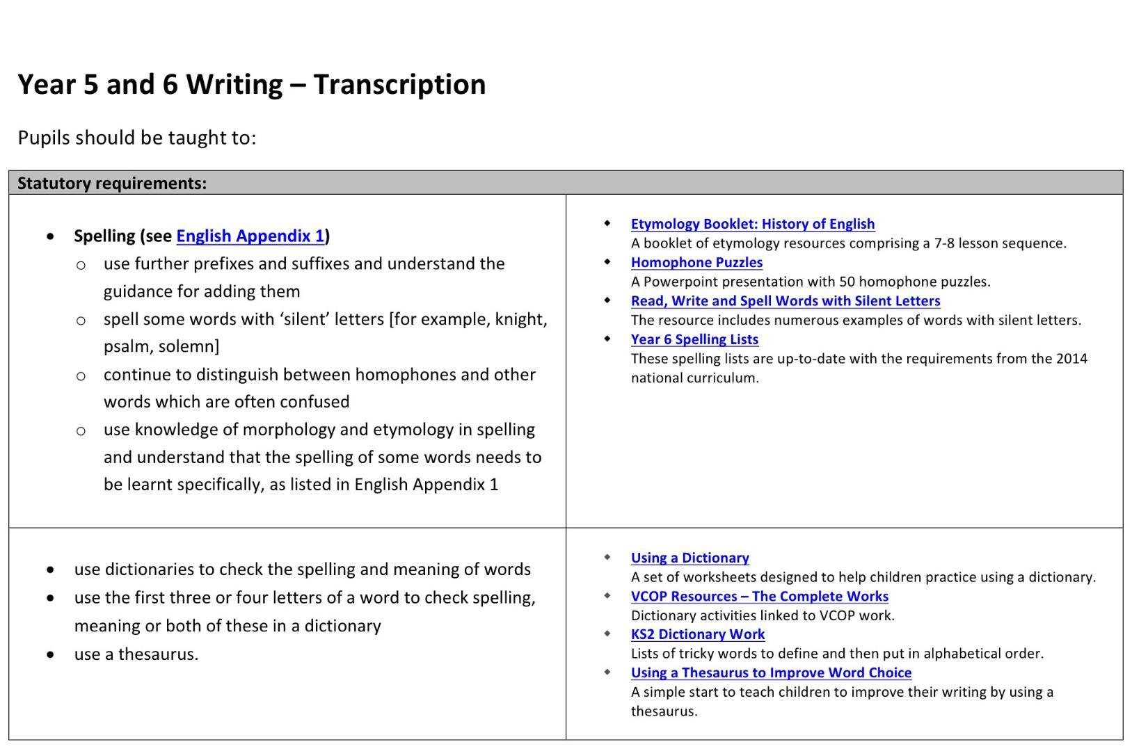 Workbooks year 7 spelling worksheets : worksheet. Silent Letters Worksheets. Grass Fedjp Worksheet Study Site