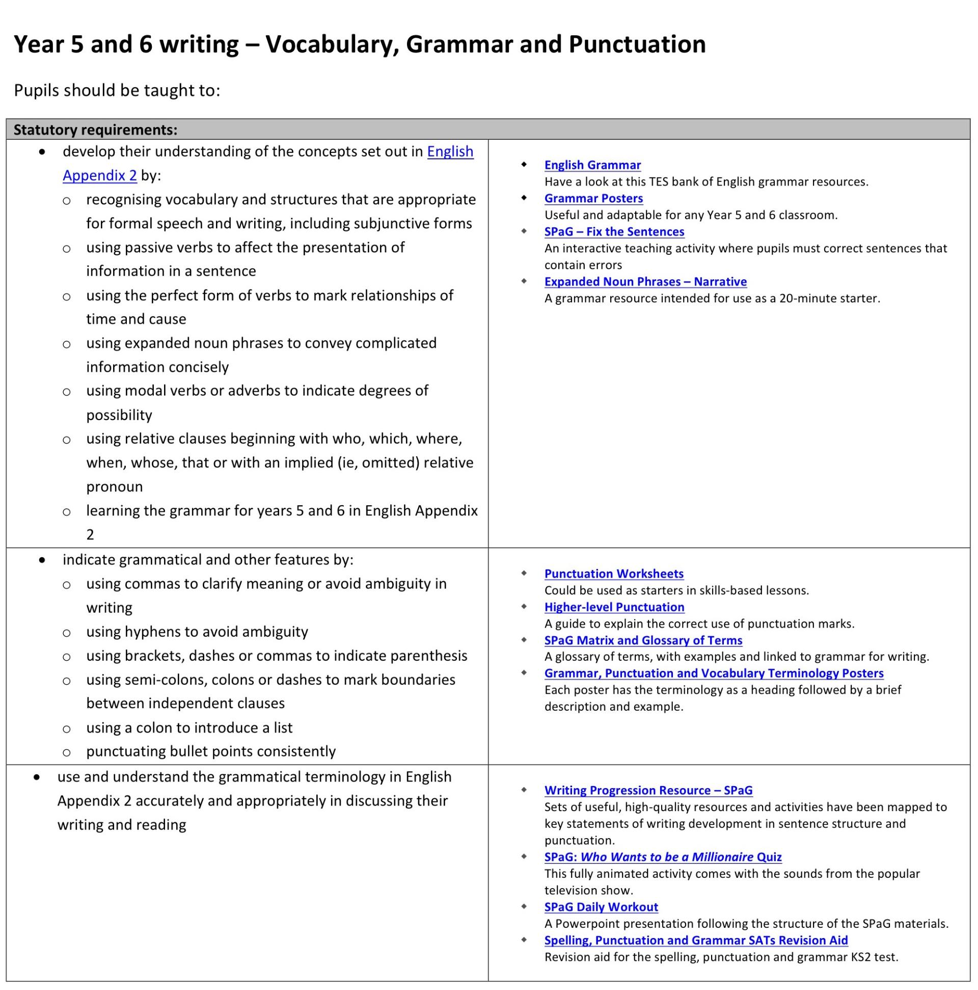 writing and exercise John burt's ideas for teaching writing -- and model syllabi  online resources  for writers and teachers of writing writing program  sample uws exercises.