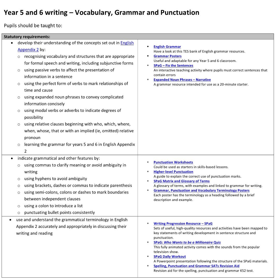 killinghall primary school english writing vocabulary grammar and punctuation